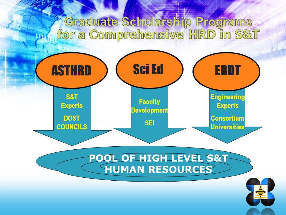 ERDT Sci Ed ASTHRD Graduate Scholarship Programs