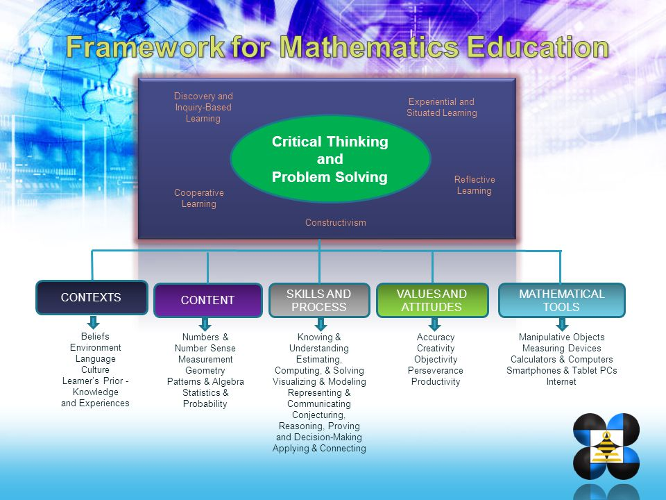 Framework for Mathematics Education