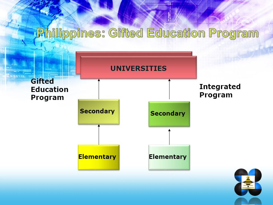 Philippines: Gifted Education Program