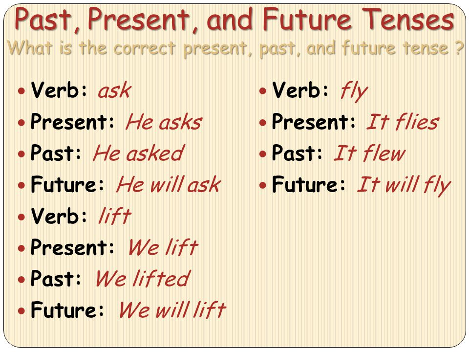Past, Present, and Future Tenses What is the correct present, past, and future tense