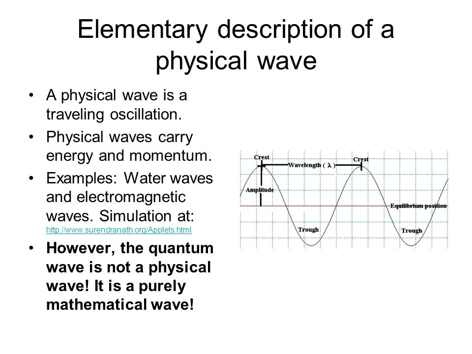 Elementary description of a physical wave