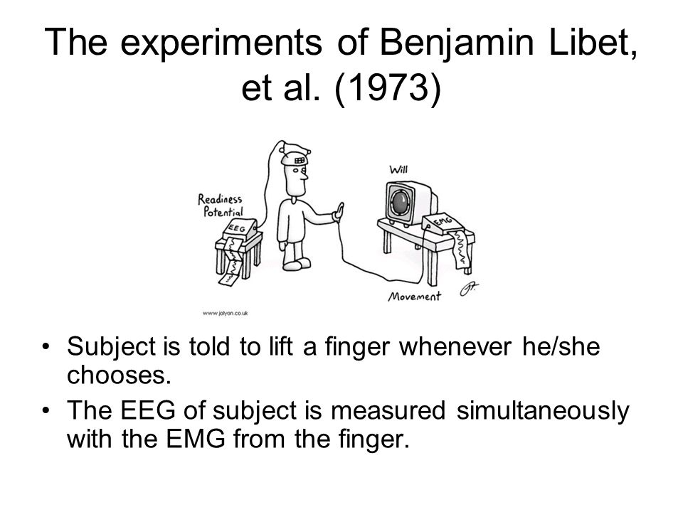 The experiments of Benjamin Libet, et al. (1973)