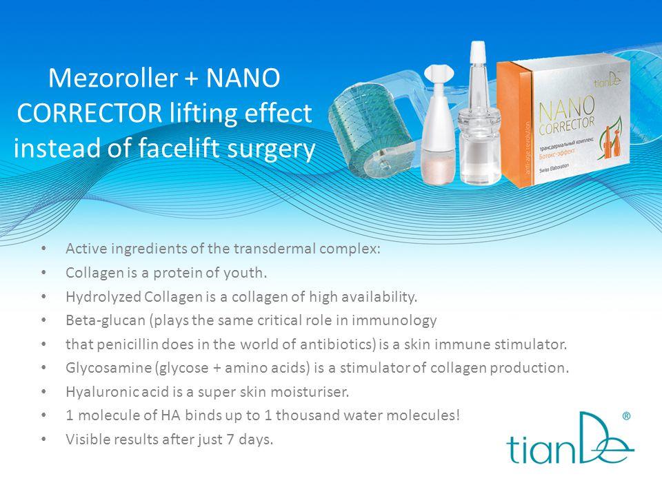 Mezoroller + NANO CORRECTOR lifting effect instead of facelift surgery