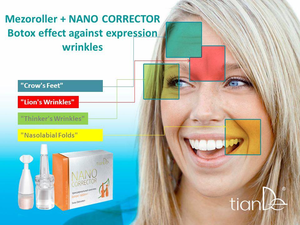 Mezoroller + NANO CORRECTOR Botox effect against expression wrinkles