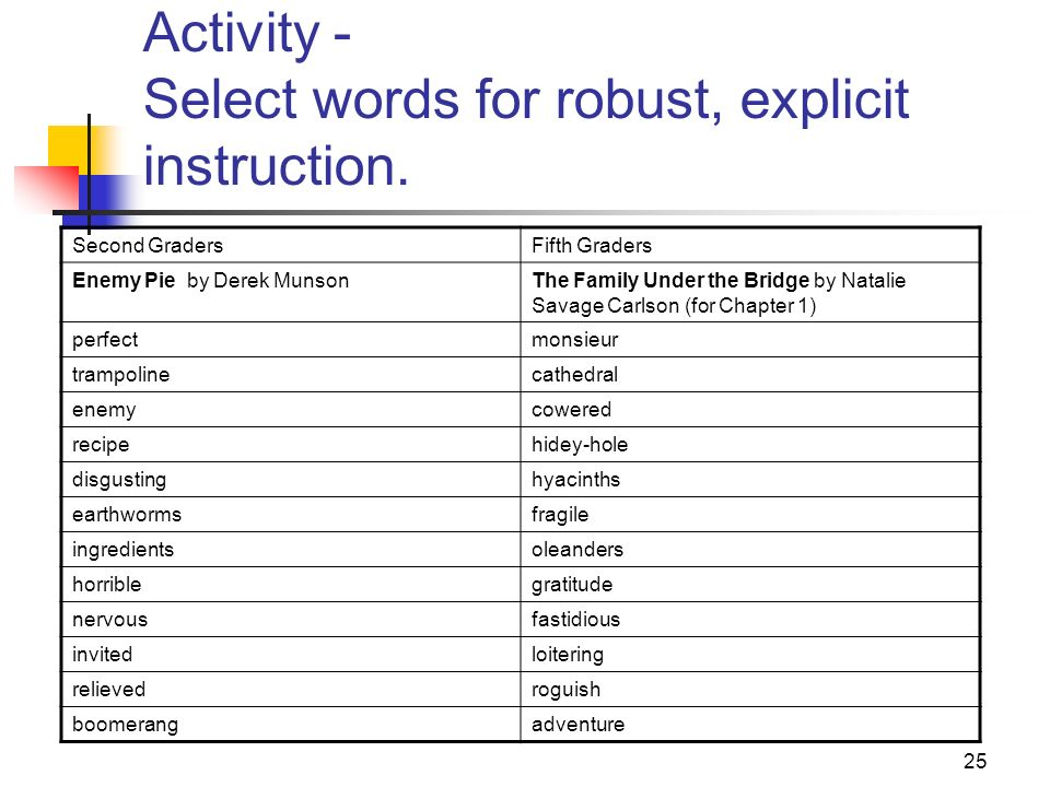 Explicit Instruction - Practice Activity - Select words for robust, explicit instruction.