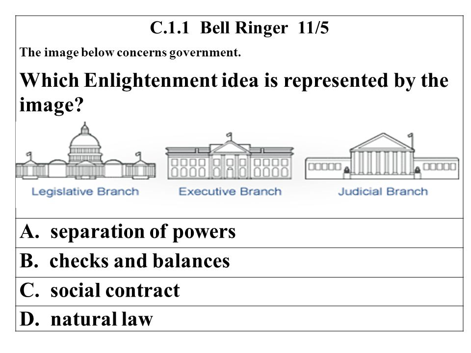 Which Enlightenment idea is represented by the image