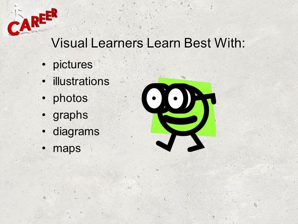 Visual Learners Learn Best With: