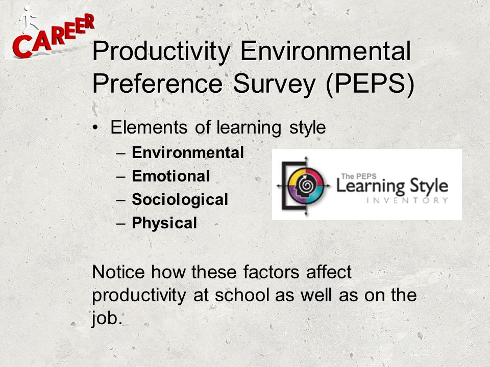 Productivity Environmental Preference Survey (PEPS)