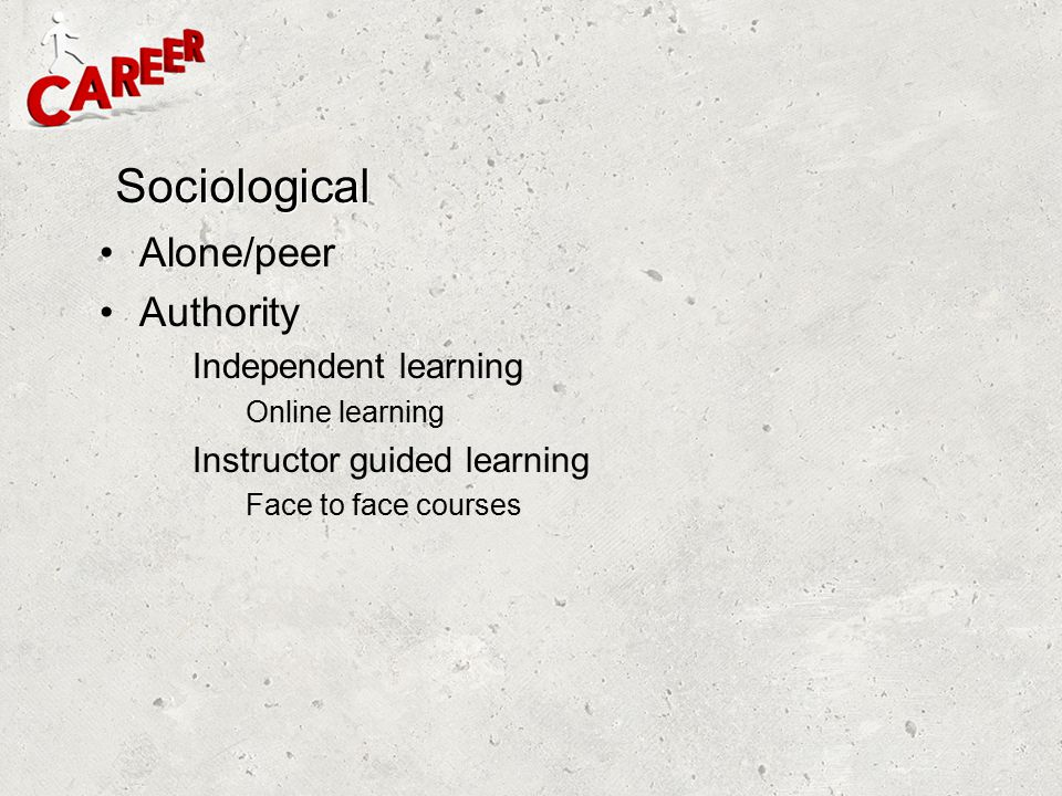 Sociological Alone/peer Authority Independent learning