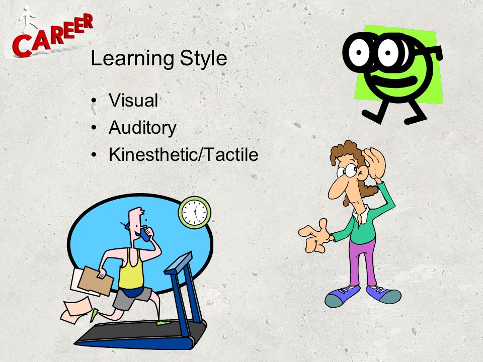 Learning Style Visual Auditory Kinesthetic/Tactile