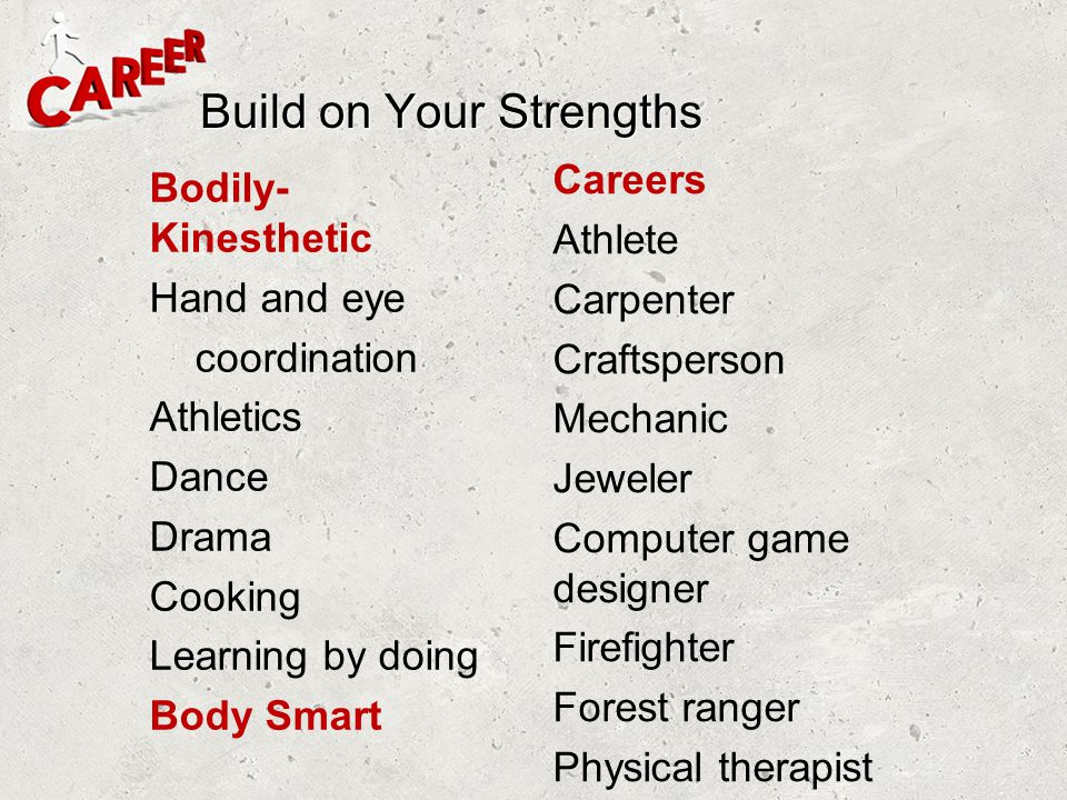 Build on Your Strengths