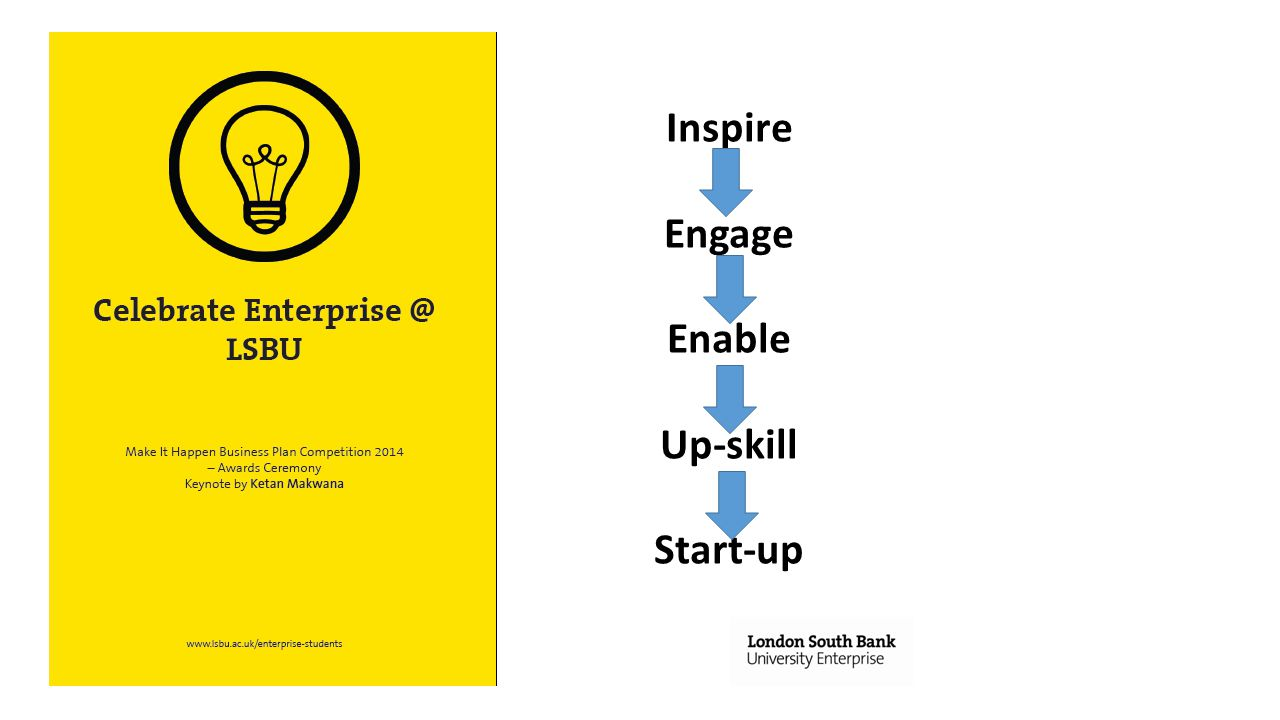 Inspire Engage Enable Up-skill Start-up