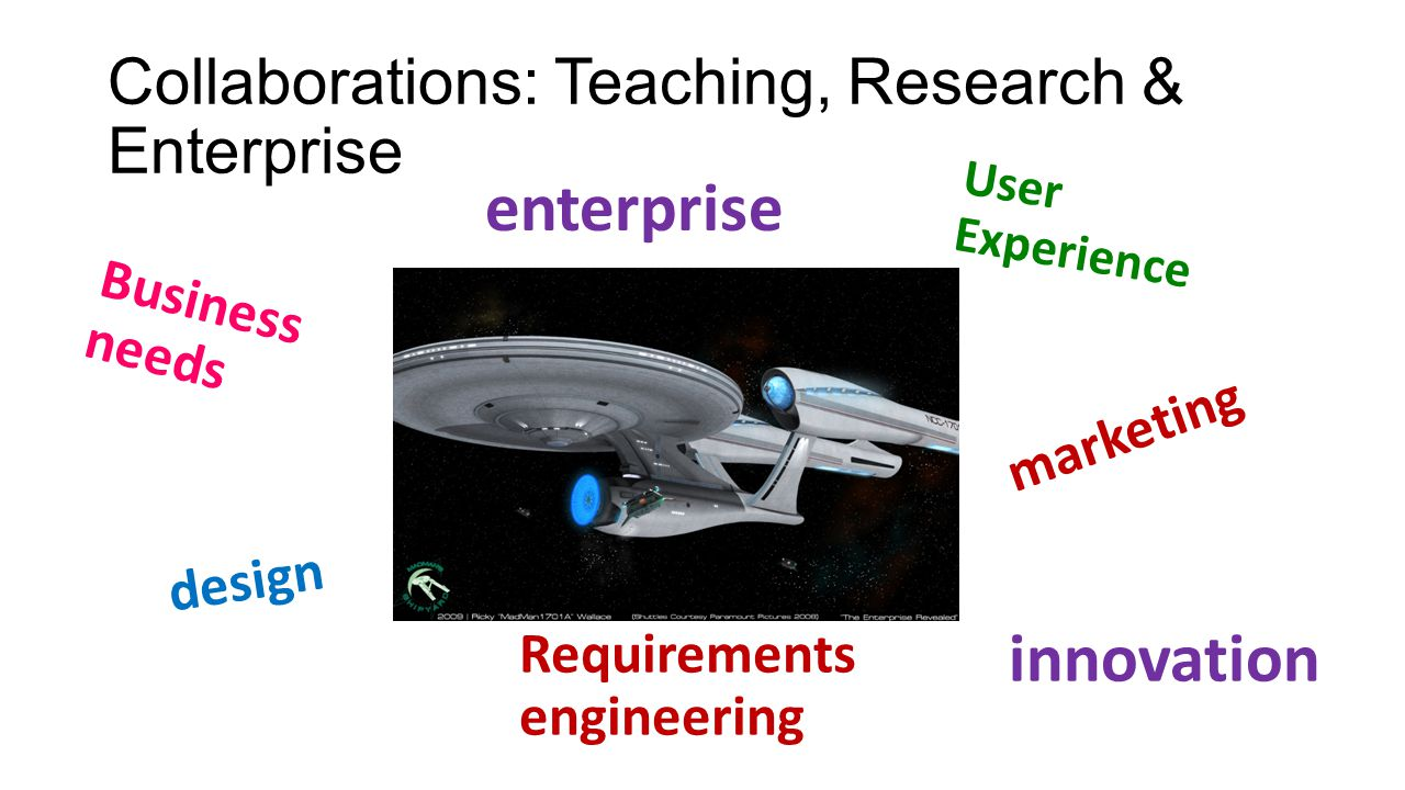 Collaborations: Teaching, Research & Enterprise