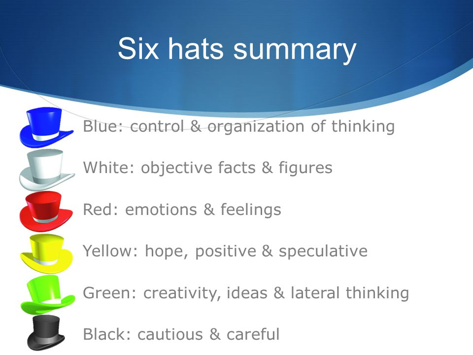 Six hats summary Blue: control & organization of thinking
