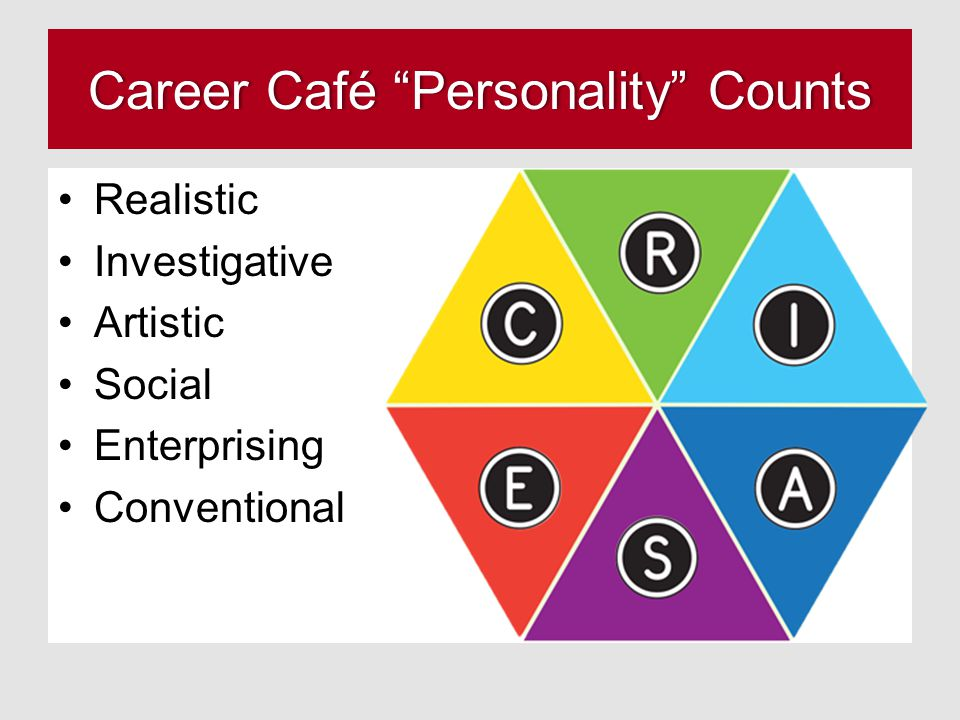Career Café Personality Counts