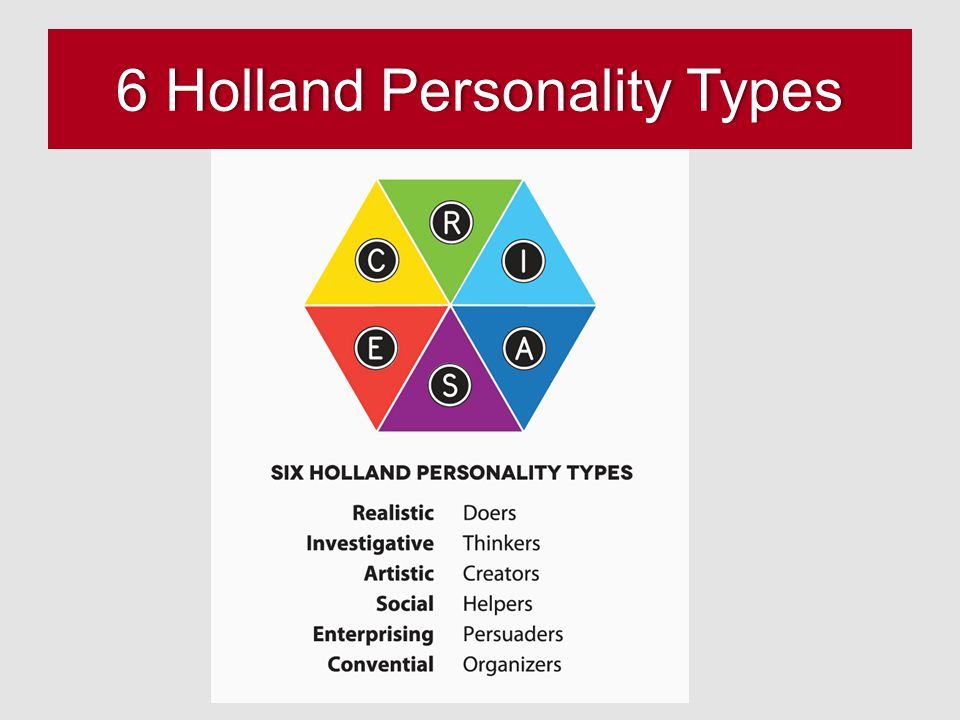 6 Holland Personality Types