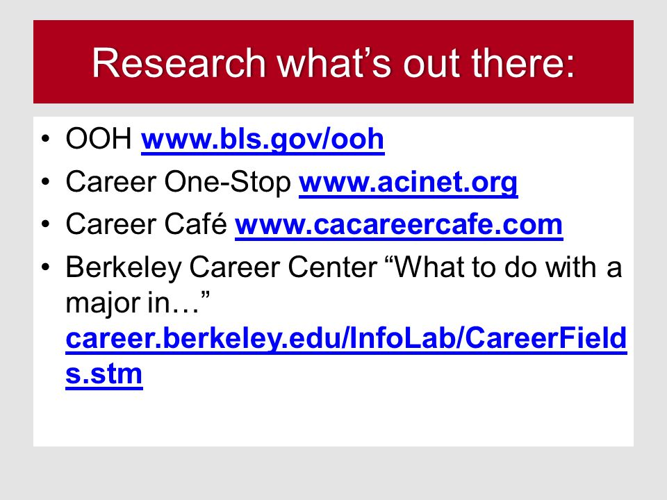 Research what's out there: