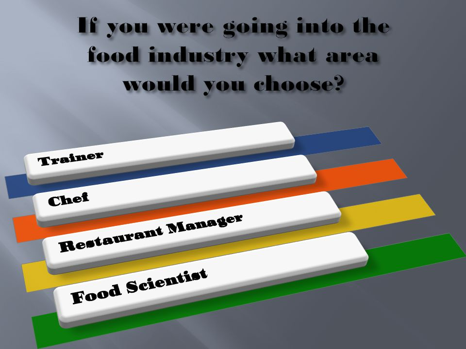 If you were going into the food industry what area would you choose