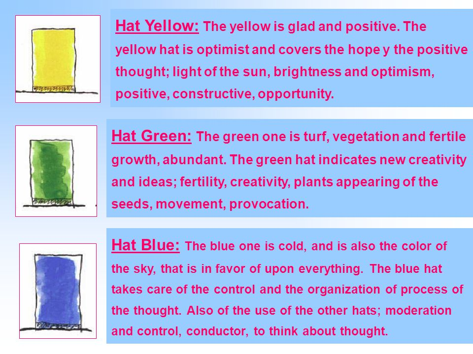 Hat Yellow: The yellow is glad and positive