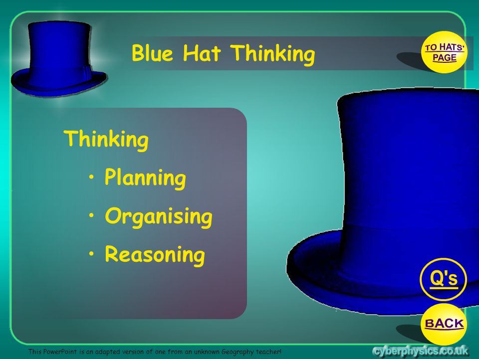 TO HATS PAGE Q s BACK Blue Hat Thinking Thinking Planning Organising