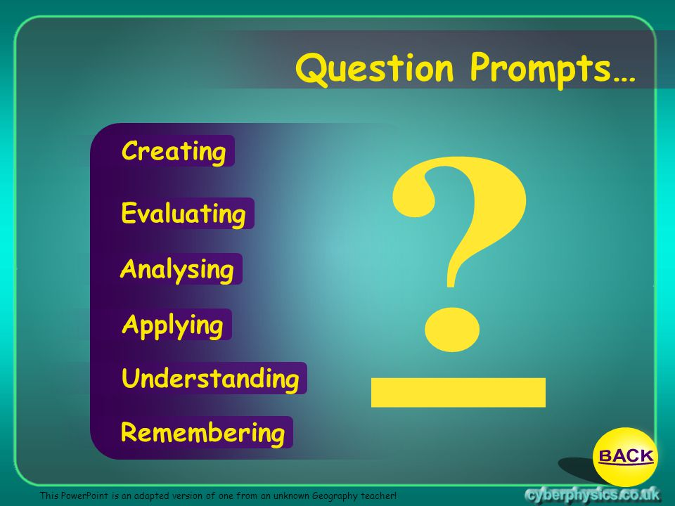 Question Prompts… BACK Creating Evaluating Analysing Applying