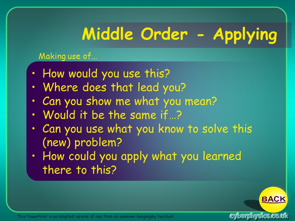 Middle Order - Applying