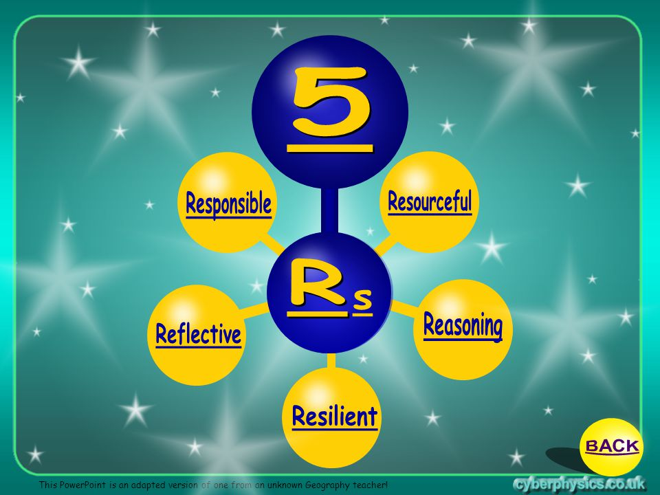 5 Responsible Resourceful R s Reasoning Reflective Resilient BACK