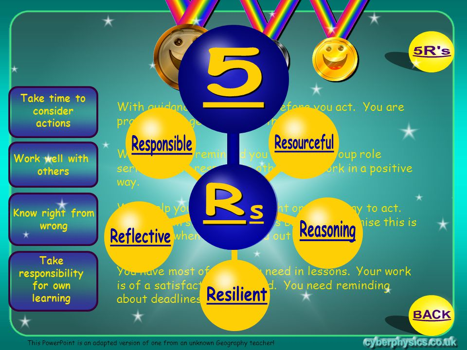 5R s 5 Responsible Resourceful R s Reasoning Reflective Resilient BACK