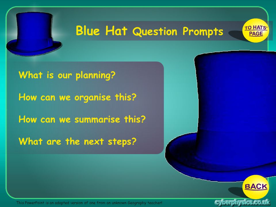 TO HATS PAGE BACK Blue Hat Question Prompts What is our planning