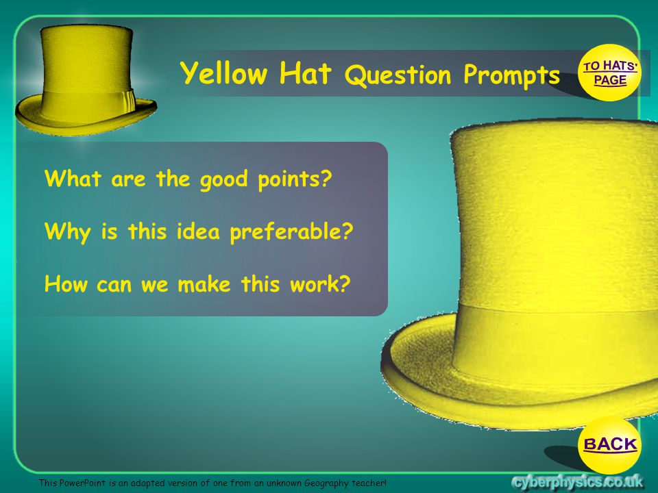 TO HATS PAGE BACK Yellow Hat Question Prompts