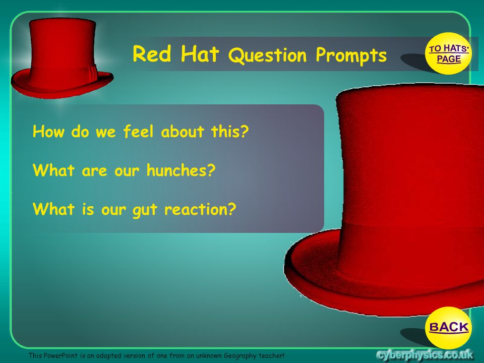 TO HATS PAGE BACK Red Hat Question Prompts How do we feel about this