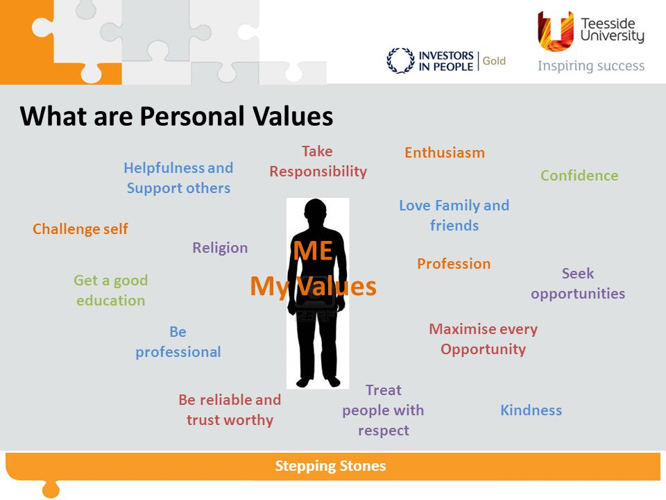 What are Personal Values