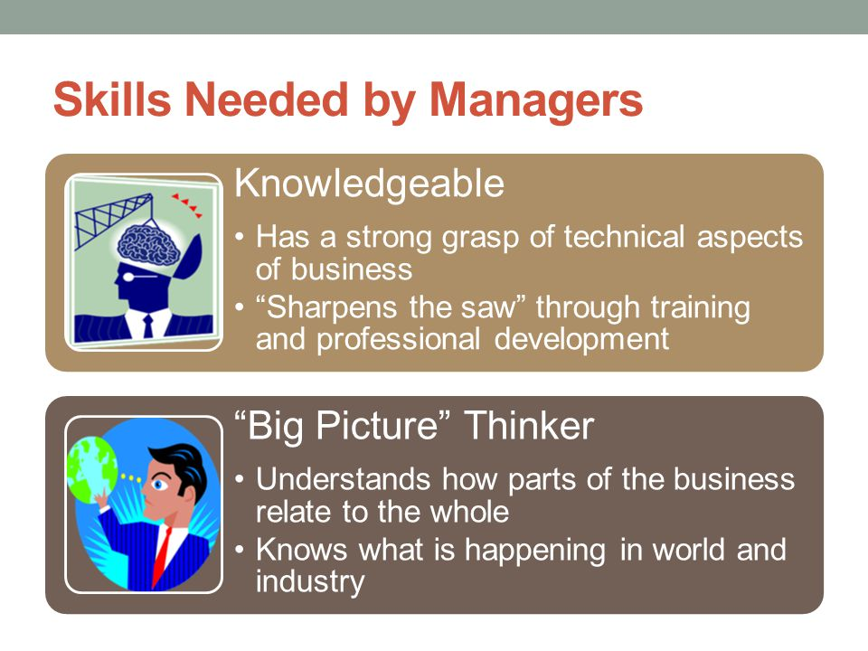 Skills Needed by Managers
