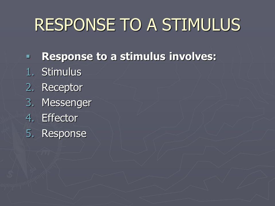 RESPONSE TO A STIMULUS Response to a stimulus involves: Stimulus