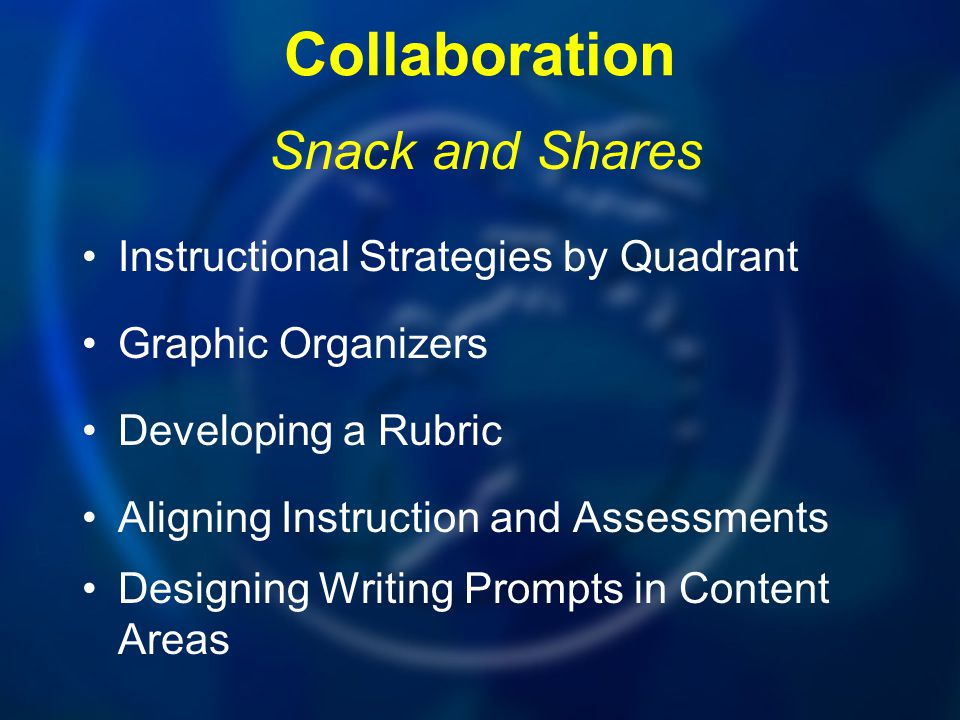 Collaboration Snack and Shares Instructional Strategies by Quadrant