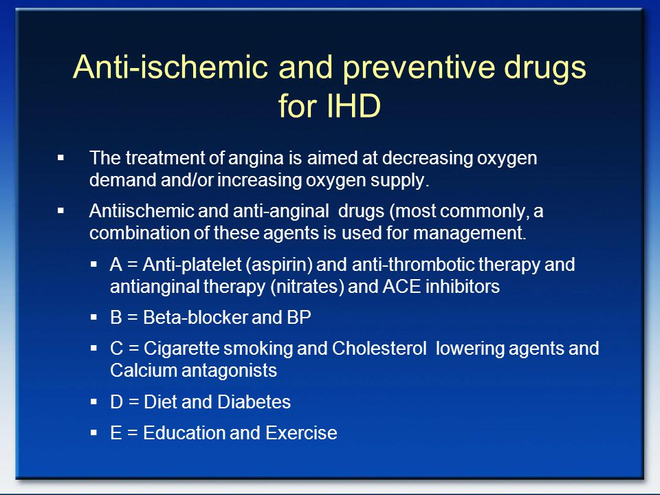 Anti-ischemic and preventive drugs for IHD