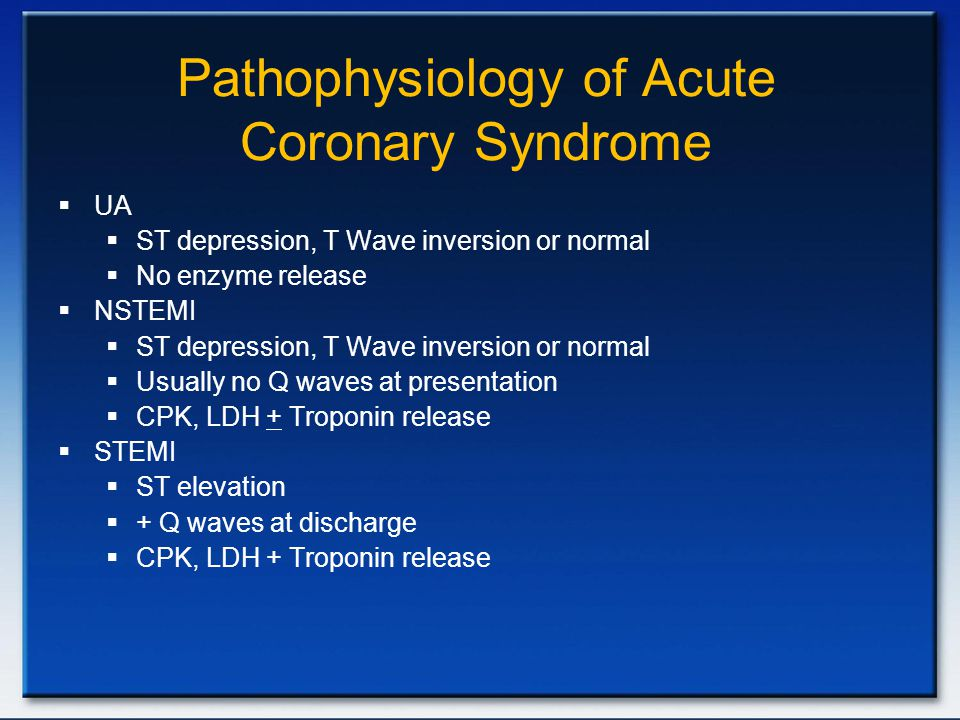 Pathophysiology of Acute Coronary Syndrome