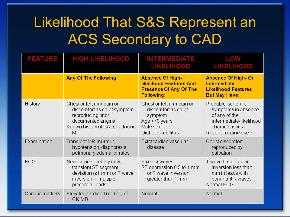Likelihood That S&S Represent an ACS Secondary to CAD