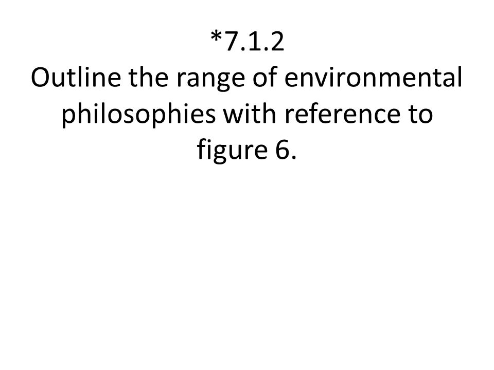 *7.1.2 Outline the range of environmental philosophies with reference to figure 6.