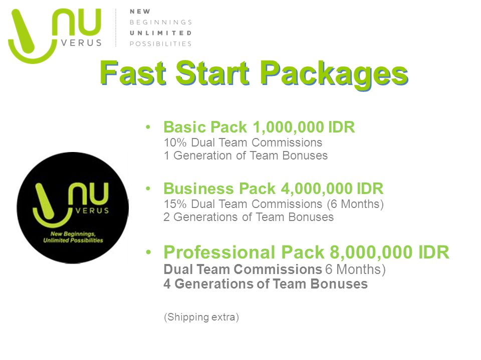 Fast Start Packages Basic Pack 1,000,000 IDR 10% Dual Team Commissions 1 Generation of Team Bonuses.