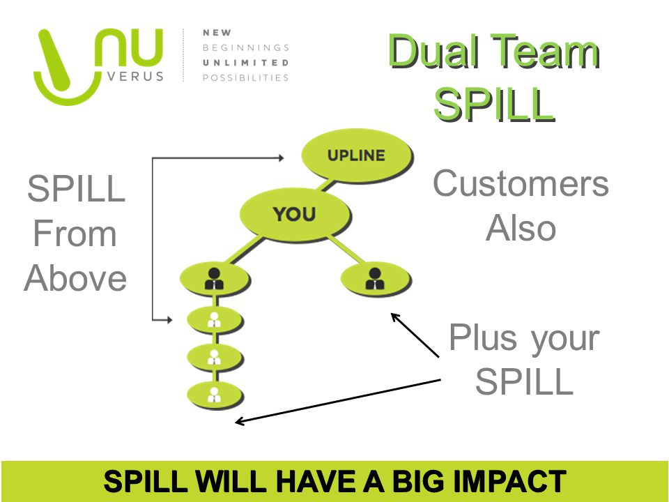 SPILL WILL HAVE A BIG IMPACT