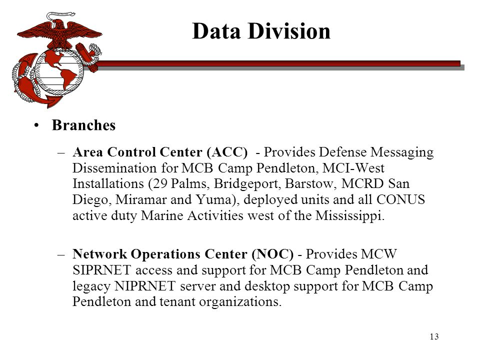 Data Division Branches