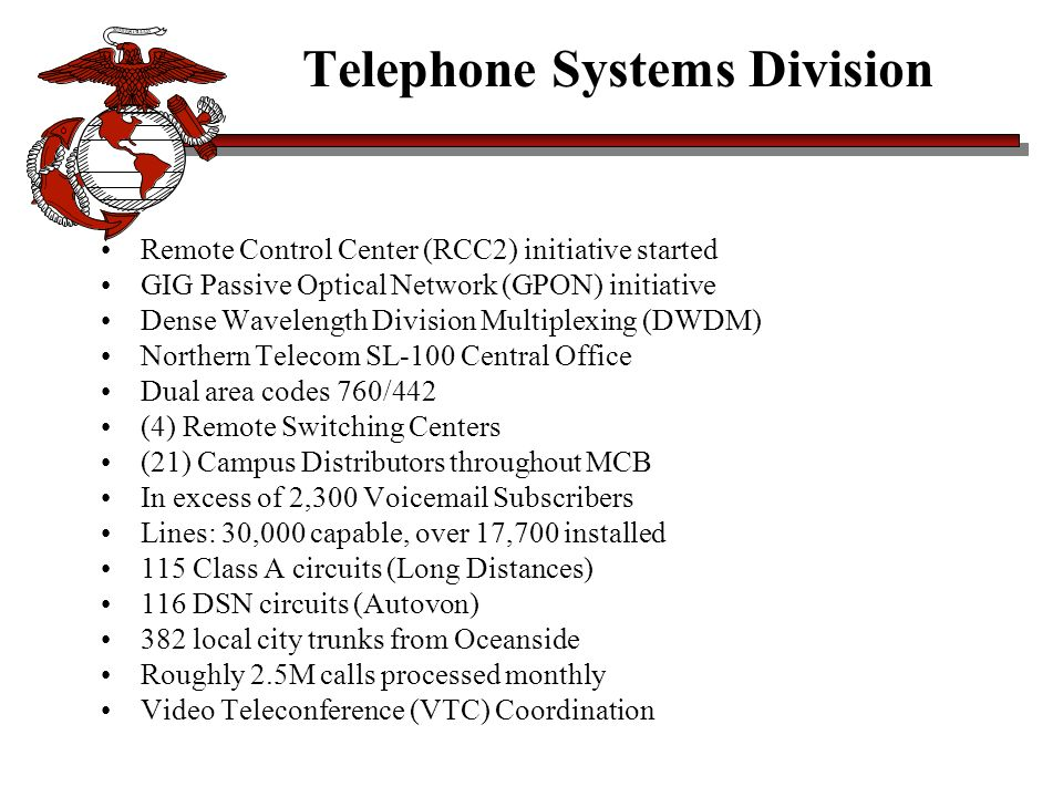 Telephone Systems Division