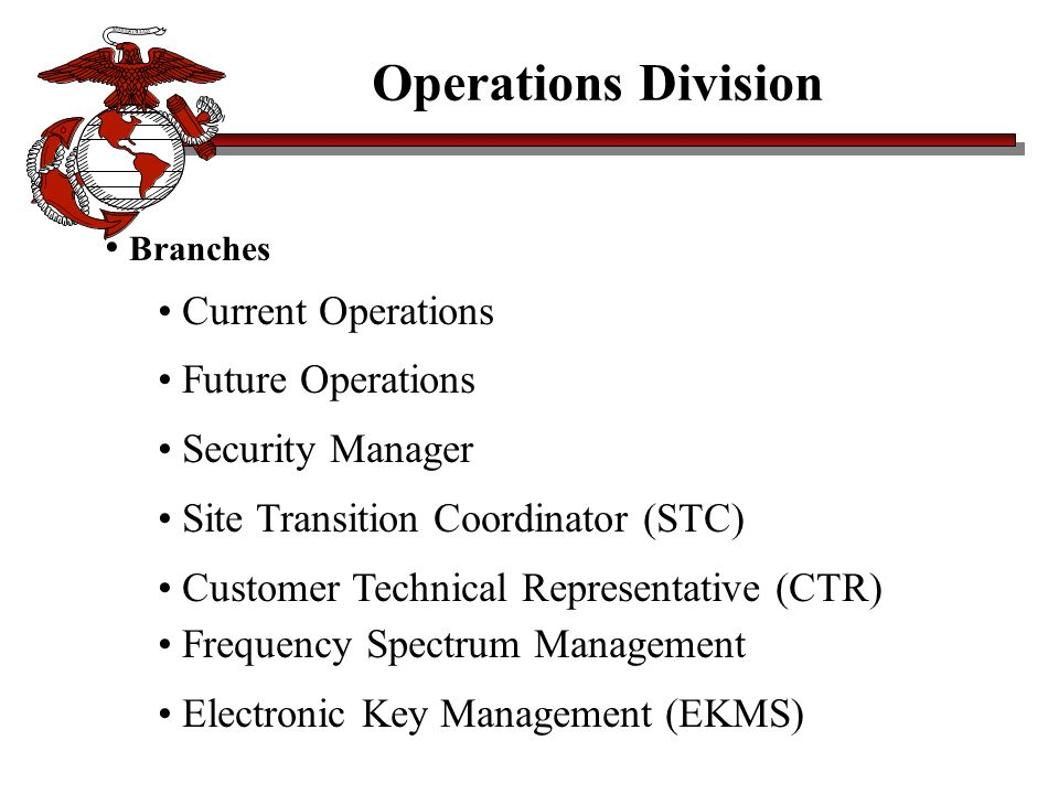 Operations Division Branches Current Operations Future Operations