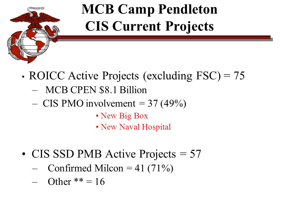 MCB Camp Pendleton CIS Current Projects