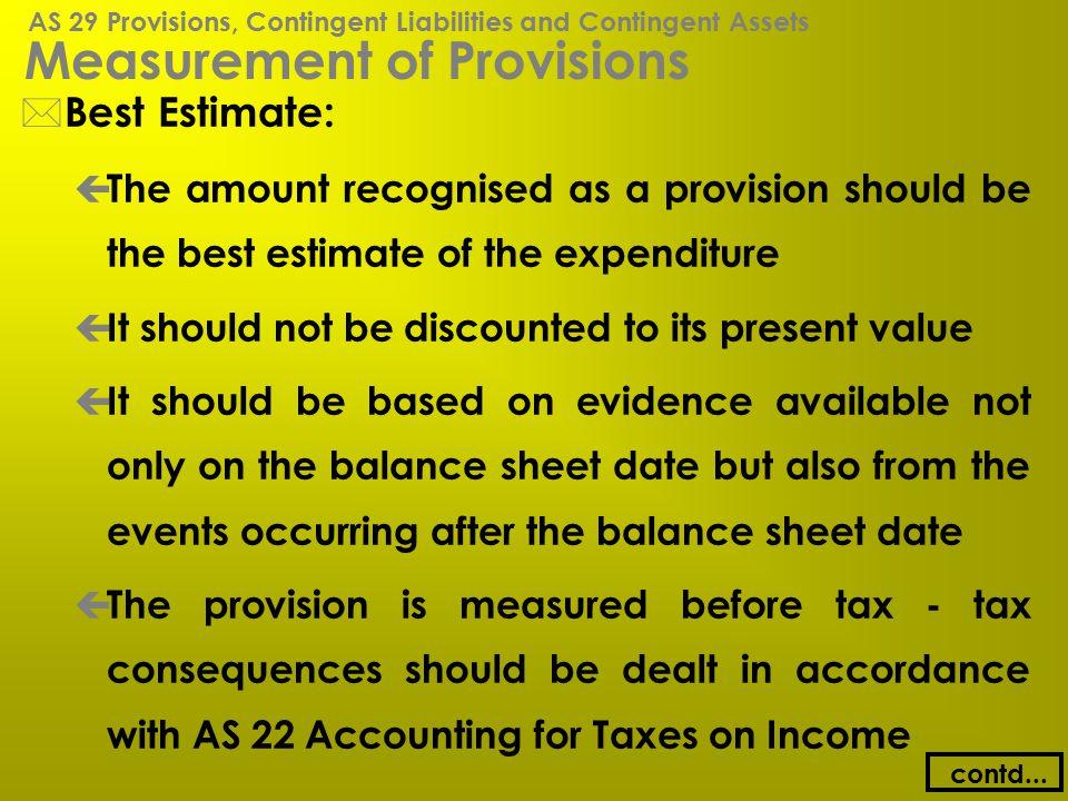 Measurement of Provisions