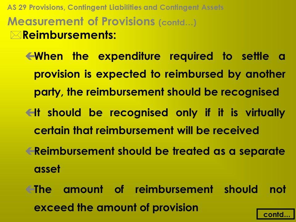 Measurement of Provisions (contd…)