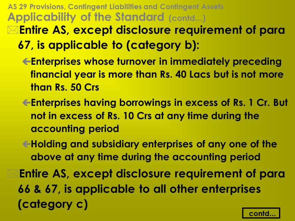 Applicability of the Standard (contd...)