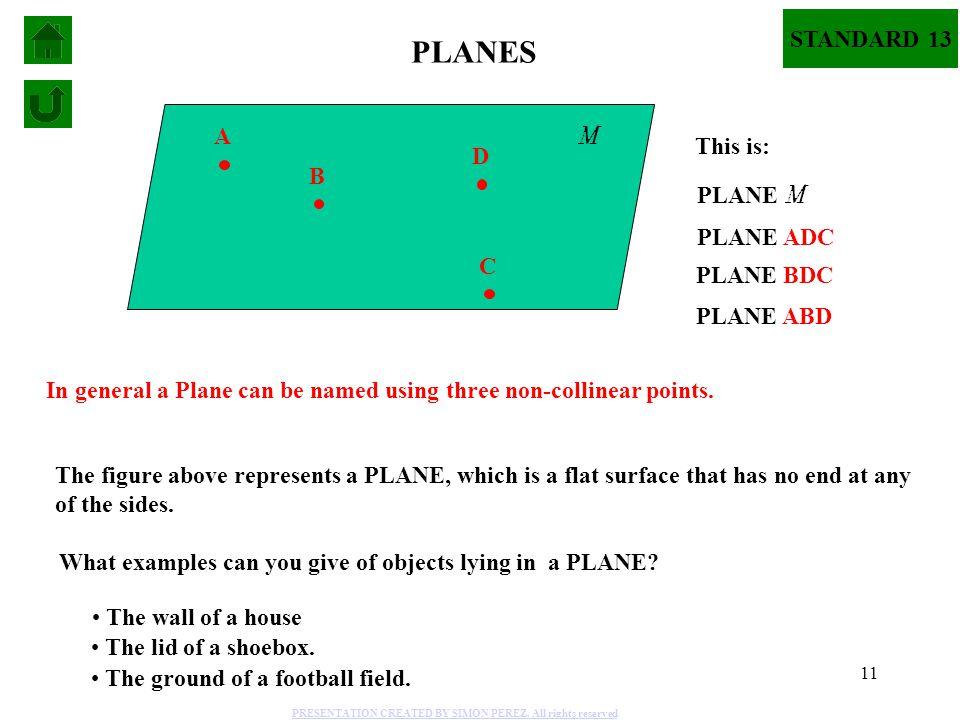 PLANES STANDARD 13 A M This is: D B PLANE M PLANE ADC C PLANE BDC