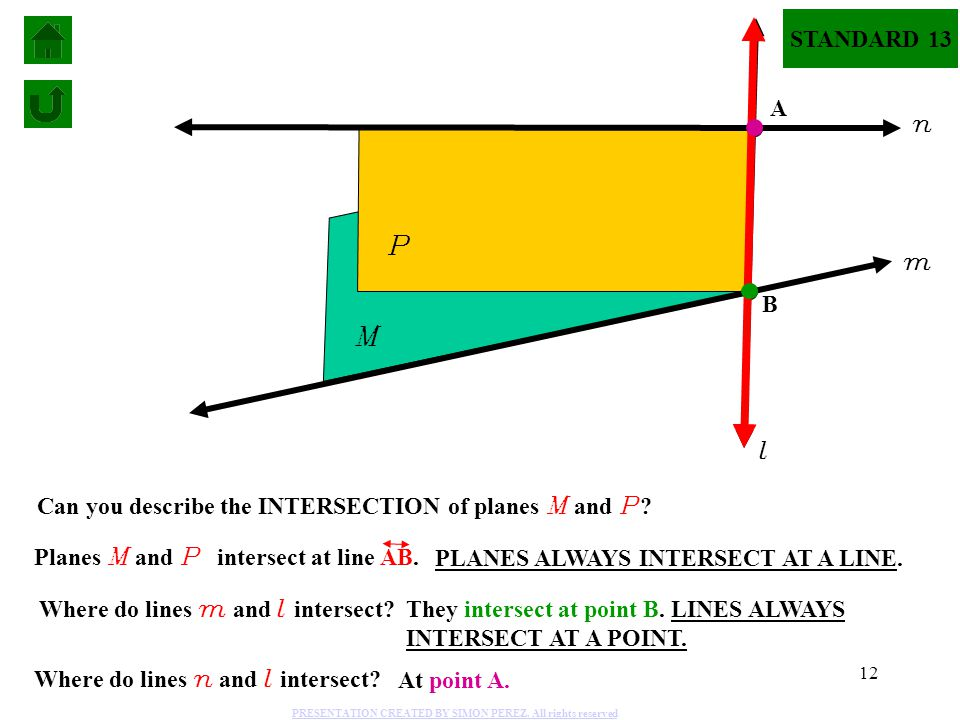 STANDARD 13 P. M. A. B. l. m. n. Can you describe the INTERSECTION of planes M and P Planes M and P intersect at line AB.